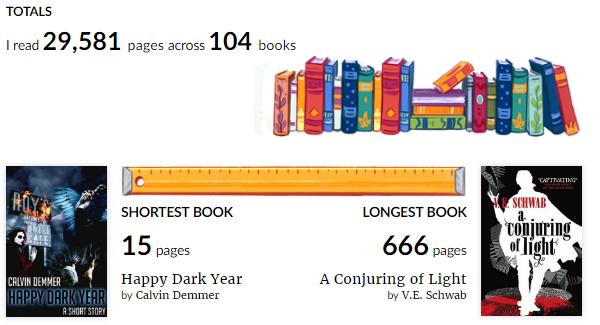 2017 in books