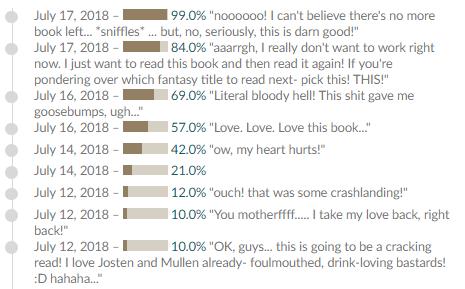 GR book statuses